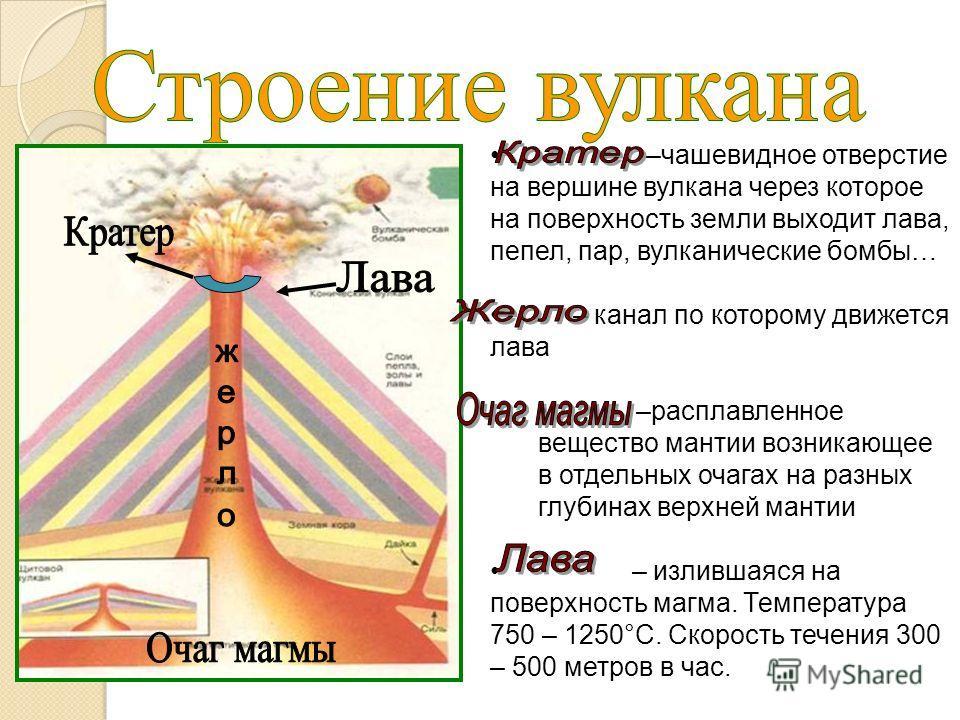 –чашевидное отверстие на вершине вулкана через которое на поверхность земли выходит лава, пепел, пар, вулканические бомбы… – канал по которому движется лава –расплавленное вещество мантии возникающее в отдельных очагах на разных глубинах верхней мант