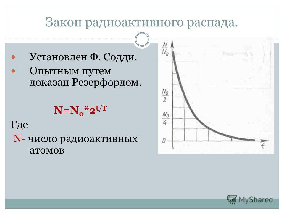 Закон радиоактивного распада. Установлен Ф. Содди. Опытным путем доказан Резерфордом. N=N 0 *2 t/T Где N- число радиоактивных атомов