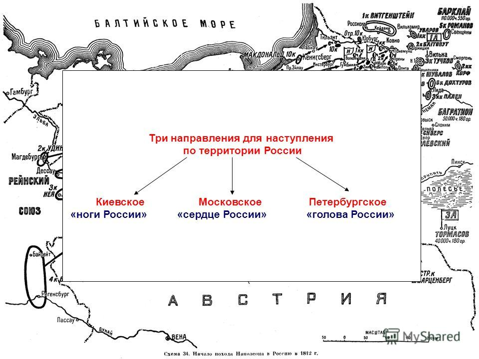 Три направления для наступления по территории России Киевское Московское Петербургское «ноги России» «сердце России» «голова России»