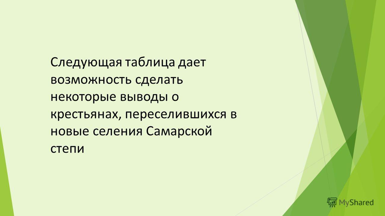 Следующая таблица дает возможность сделать некоторые выводы о крестьянах, переселившихся в новые селения Самарской степи
