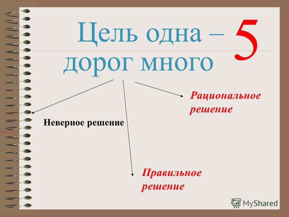 Цель одна – 5 дорог много Рациональное решение Правильное решение Неверное решение
