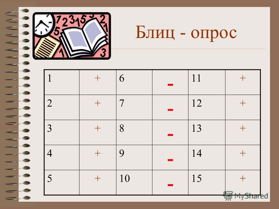 Блиц - опрос 1+6 - 11+ 2+7 - 12+ 3+8 - 13+ 4+9 - 14+ 5+10 - 15+