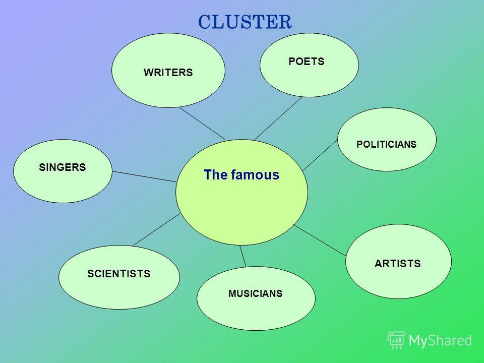 The famous SINGERS POLITICIANS MUSICIANS SCIENTISTS ARTISTS WRITERS POETS CLUSTER