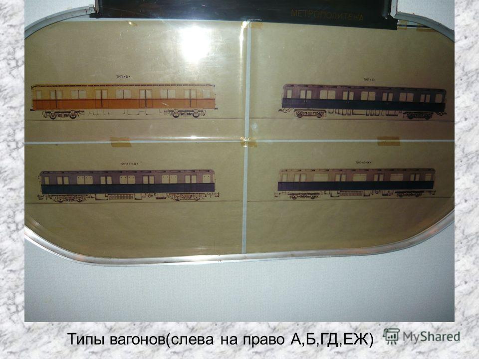 Типы вагонов(слева на право А,Б,ГД,ЕЖ)