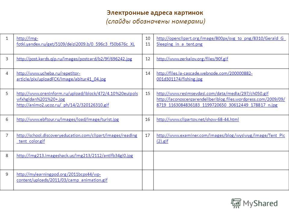 Электронные адреса картинок (слайды обозначены номерами) 1http://img- fotki.yandex.ru/get/5109/deizi2009.b/0_596c3_f50b676c_XL 10 11 http://openclipart.org/image/800px/svg_to_png/8310/Gerald_G_ Sleeping_in_a_tent.png 3http://post.kards.qip.ru/images/
