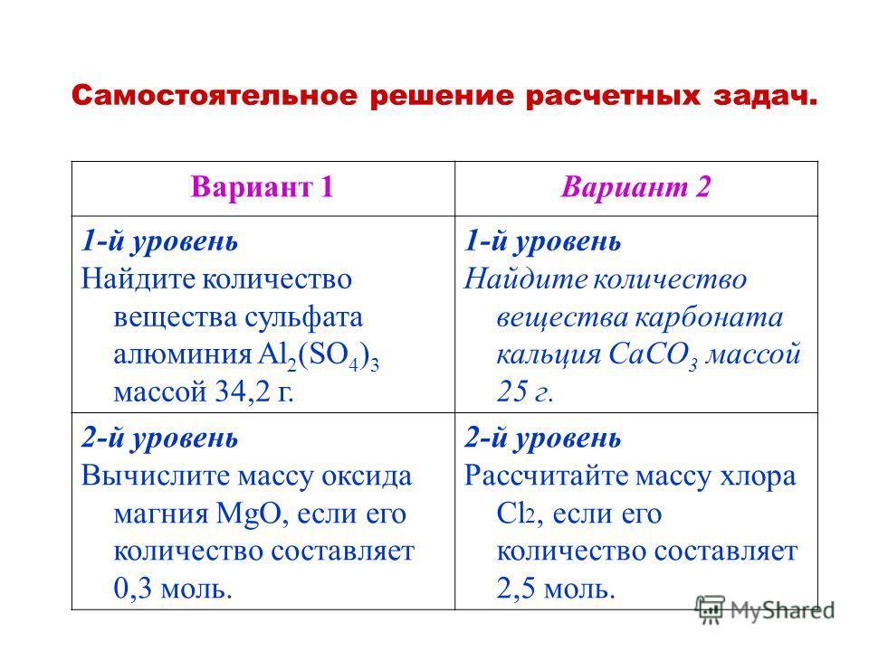 Самостоятельное решение расчетных задач. Вариант 1Вариант 2 1-й уровень Найдите количество вещества сульфата алюминия Al 2 (SO 4 ) 3 массой 34,2 г. 1-й уровень Найдите количество вещества карбоната кальция CaCO 3 массой 25 г. 2-й уровень Вычислите ма