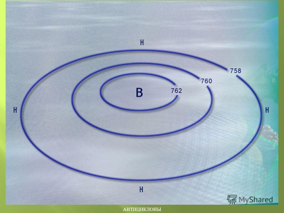 – это вихревое движение воздуха с высоким давлением в центре. Из - за отклоняющего действия вращения Земли воздух закручивается по часовой стрелке из центра к краям.