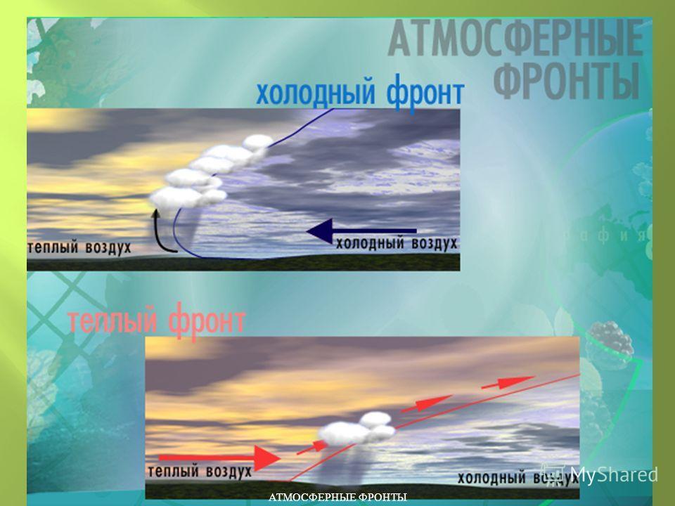 Атмосферный фронт – это переходные зоны между двумя разнородными воздушными массами. При этом более теплый воздух всегда оказывается наверху, а холодный – внизу. Различают теплые и холодные атмосферные фронты. теплые холодные