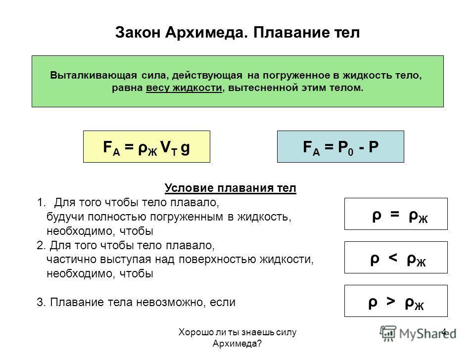 Хорошо ли ты знаешь силу Архимеда? 4 Закон Архимеда. Плавание тел Выталкивающая сила, действующая на погруженное в жидкость тело, равна весу жидкости, вытесненной этим телом. F А = ρ Ж V Т gF А = Р 0 - Р Условие плавания тел 1.Для того чтобы тело пла