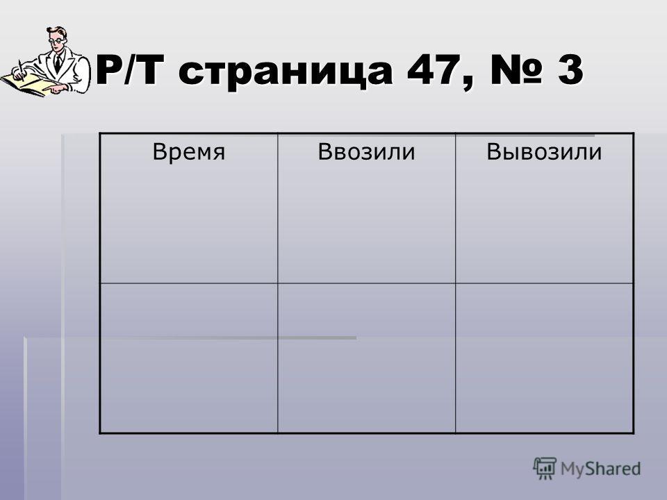 Р/Т страница 47, 3 ВремяВвозилиВывозили