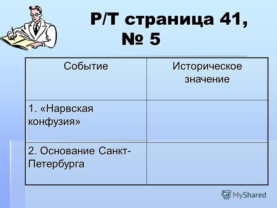 Р/Т страница 41, 5 Р/Т страница 41, 5 Событие Историческое значение 1. «Нарвская конфузия» 2. Основание Санкт- Петербурга