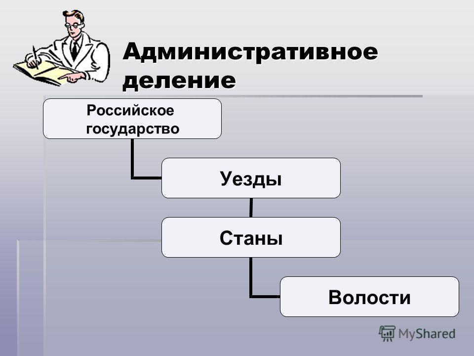 Административное деление Административное деление Российское государство Уезды Станы Волости