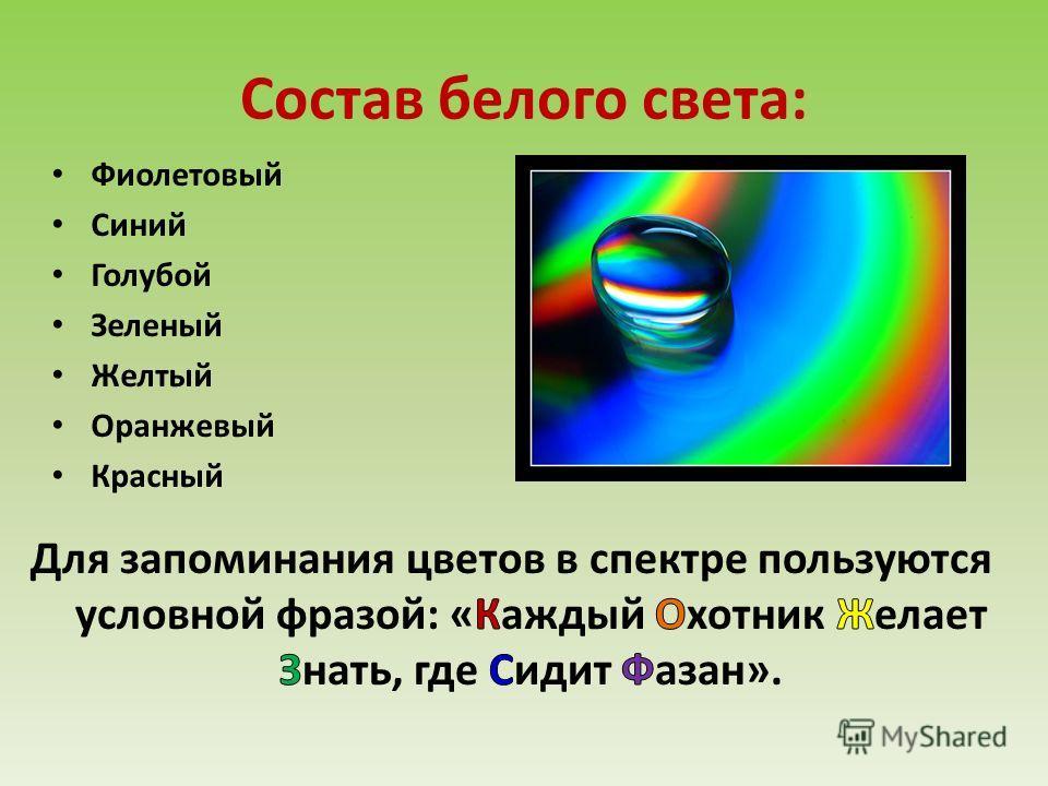 Состав белого света: Фиолетовый Синий Голубой Зеленый Желтый Оранжевый Красный
