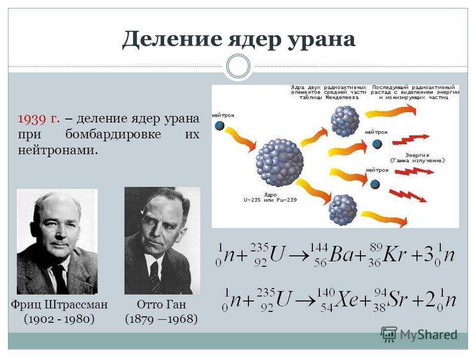 Деление ядер урана Фриц Штрассман (1902 - 1980) Отто Ган (1879 1968) 1939 г. – деление ядер урана при бомбардировке их нейтронами.