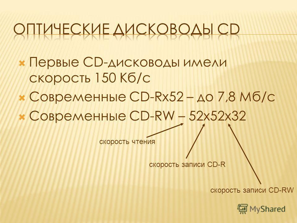 Первые CD-дисководы имели скорость 150 Кб/с Современные CD-Rx52 – до 7,8 Мб/с Современные CD-RW – 52х52х32 скорость чтения скорость записи CD-R скорость записи CD-RW