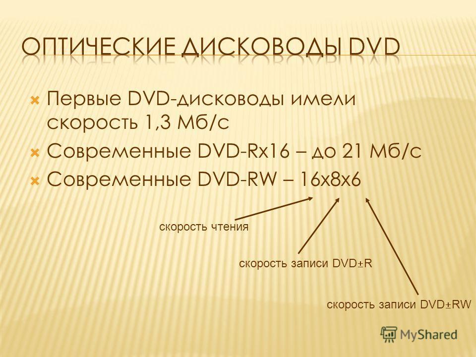 Первые DVD-дисководы имели скорость 1,3 Мб/с Современные DVD-Rx16 – до 21 Мб/с Современные DVD-RW – 16х8х6 скорость чтения скорость записи DVD R скорость записи DVD RW