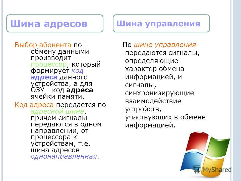 Выбор абонента по обмену данными производит процессор, который формирует код адреса данного устройства, а для ОЗУ - код адреса ячейки памяти. Код адреса передается по адресной шине, причем сигналы передаются в одном направлении, от процессора к устро