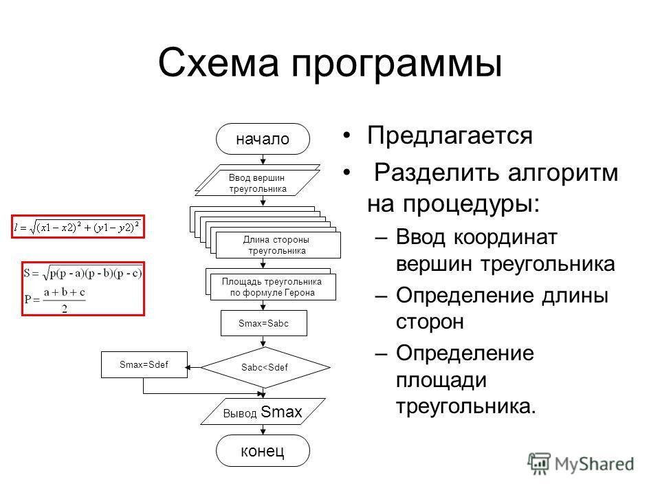Схема программы Предлагается