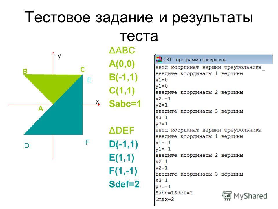 Тестовое задание и результаты теста ΔABC A(0,0) B(-1,1) C(1,1) Sabc=1 ΔDEF D(-1,1) E(1,1) F(1,-1) Sdef=2 х у A B C D E F