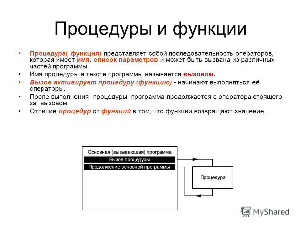 Процедуры и функции Процедура( функция) представляет собой последовательность операторов, которая имеет имя, список параметров и может быть вызвана из различных частей программы. Имя процедуры в тексте программы называется вызовом. Вызов активирует п