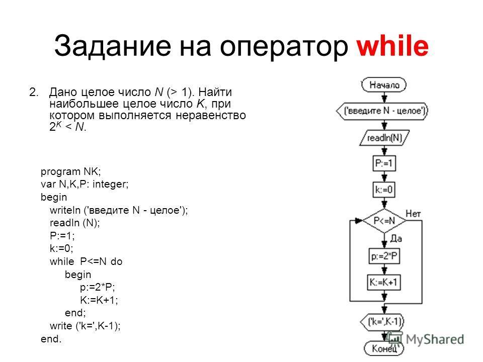 Задание на оператор while 2.Дано целое число N (> 1). Найти наибольшее целое число K, при котором выполняется неравенство 2 K < N. program NK; var N,K,P: integer; begin writeln ('введите N - целое'); readln (N); P:=1; k:=0; while P