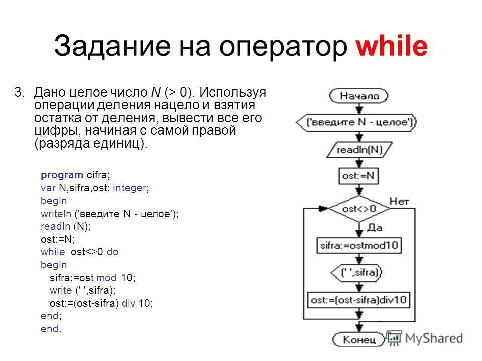 Задание на оператор while 3.Дано целое число N (> 0). Используя операции деления нацело и взятия остатка от деления, вывести все его цифры, начиная с самой правой (разряда единиц). program cifra; var N,sifra,ost: integer; begin writeln ('введите N -