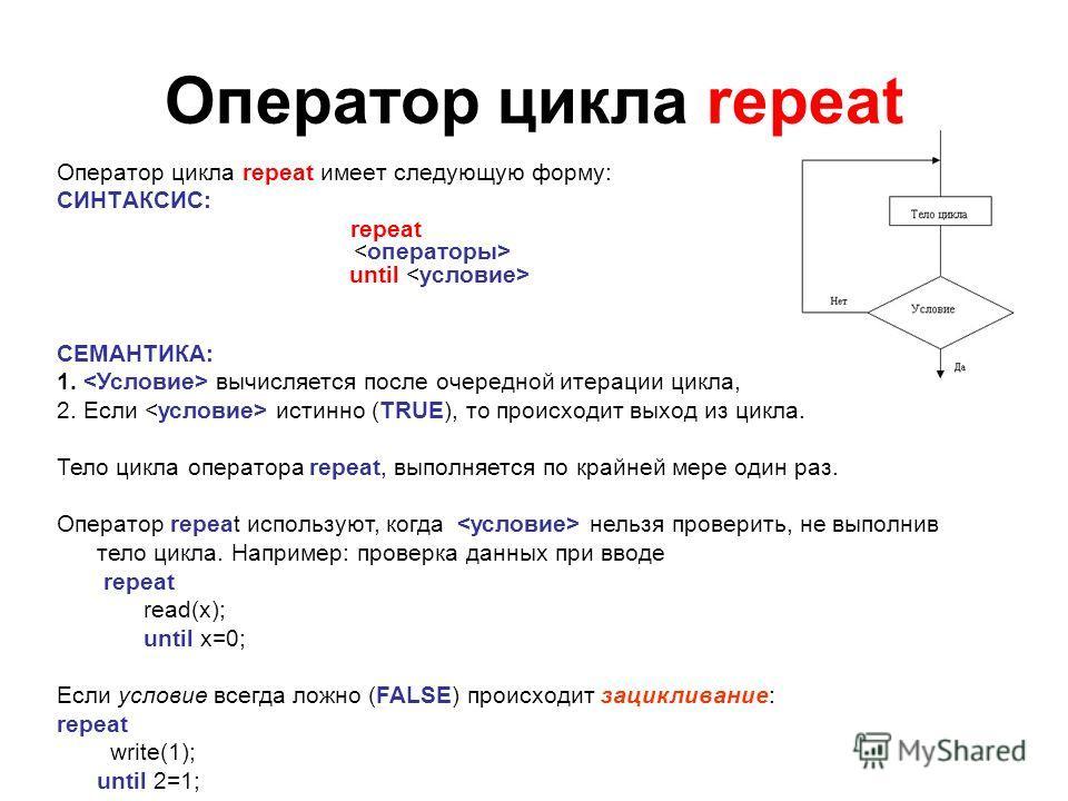 Оператор цикла repeat Оператор цикла repeat имеет следующую форму: СИНТАКСИС: repeat until СЕМАНТИКА: 1. вычисляется после очередной итерации цикла, 2. Если истинно (TRUE), то происходит выход из цикла. Тело цикла оператора repeat, выполняется по кра