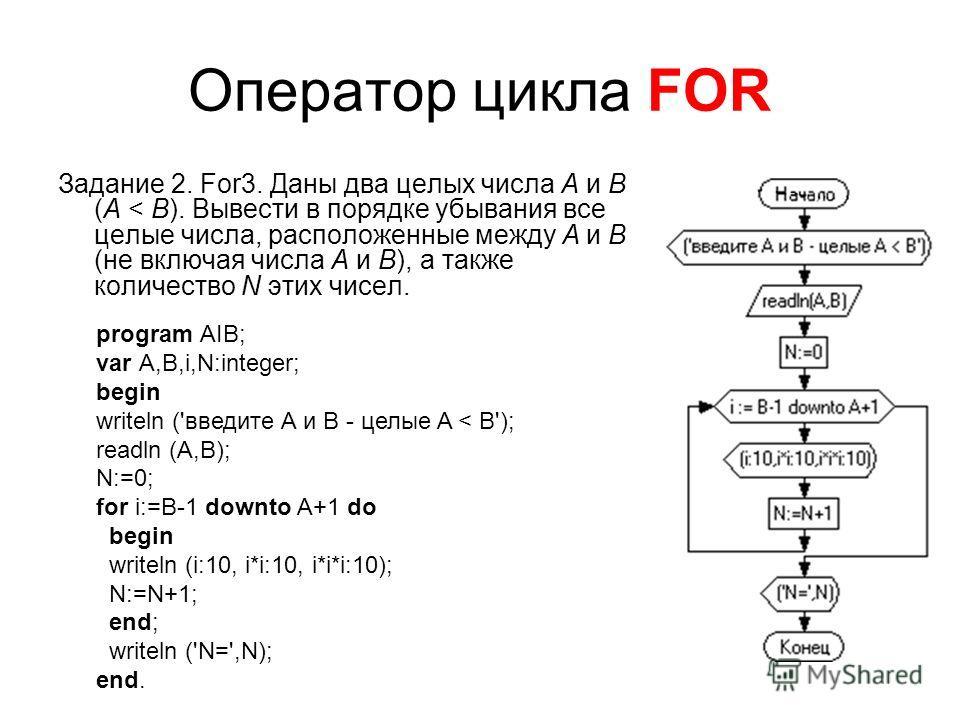 Оператор цикла FOR Задание 2. For3. Даны два целых числа A и B (A < B). Вывести в порядке убывания все целые числа, расположенные между A и B (не включая числа A и B), а также количество N этих чисел. program AIB; var A,B,i,N:integer; begin writeln (