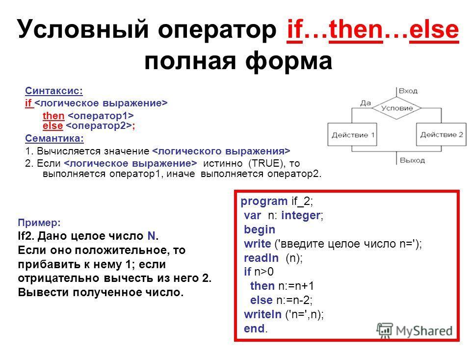 Условный оператор if…then…else полная форма Синтаксис: if then else ; Семантика: 1. Вычисляется значение 2. Если истинно (TRUE), то выполняется оператор1, иначе выполняется оператор2. Пример: If2. Дано целое число N. Если оно положительное, то прибав