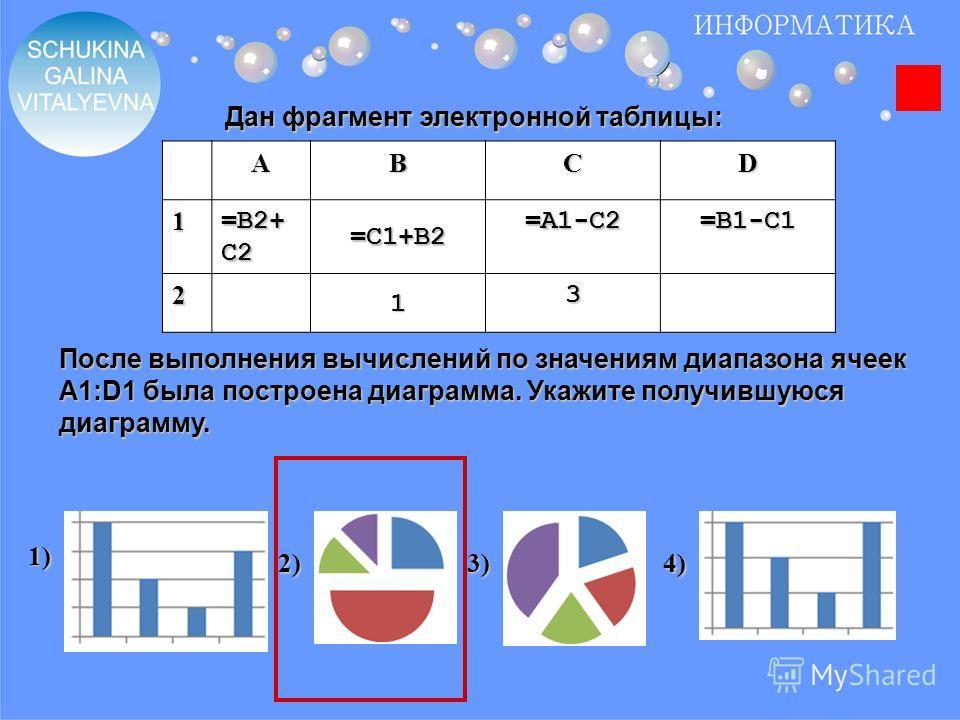 Дан фрагмент электронной таблицы: АВCD 1 =B2+ С2 =С1+B2 =A1-C2=B1-C1 2 1 3 После выполнения вычислений по значениям диапазона ячеек А1:D1 была построена диаграмма. Укажите получившуюся диаграмму. 1) 2)3)4)
