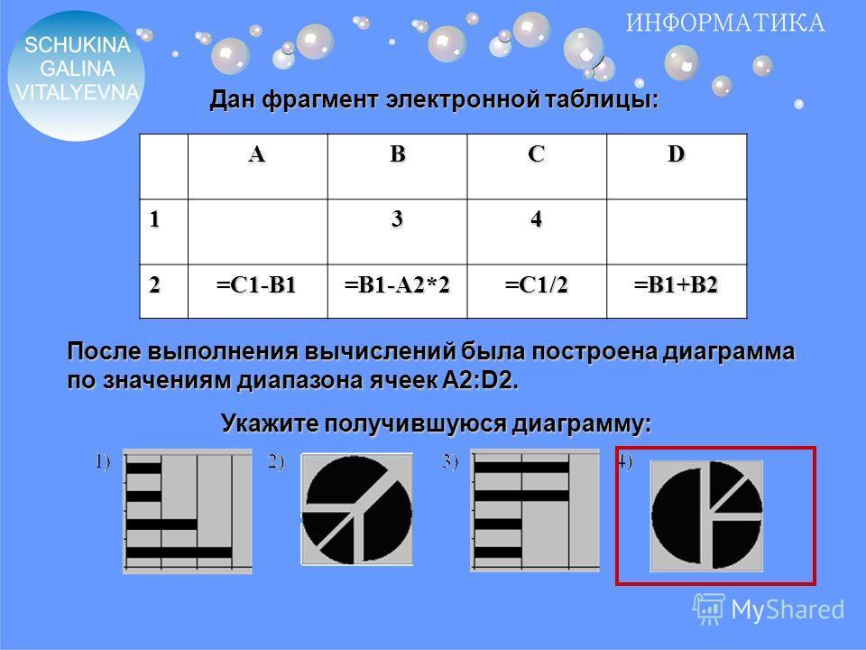 Дан фрагмент электронной таблицы: ABCD 134 2=C1-B1=B1-A2*2=C1/2=B1+B2 После выполнения вычислений была построена диаграмма по значениям диапазона ячеек A2:D2. Укажите получившуюся диаграмму: