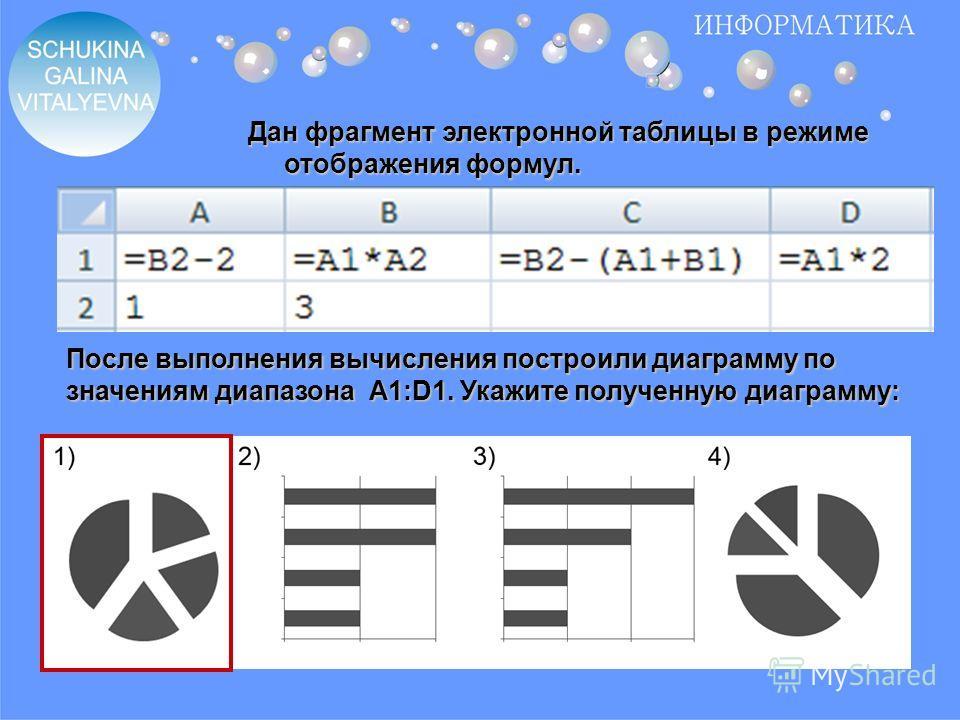 Дан фрагмент электронной таблицы в режиме отображения формул. После выполнения вычисления построили диаграмму по значениям диапазона A1:D1. Укажите полученную диаграмму: