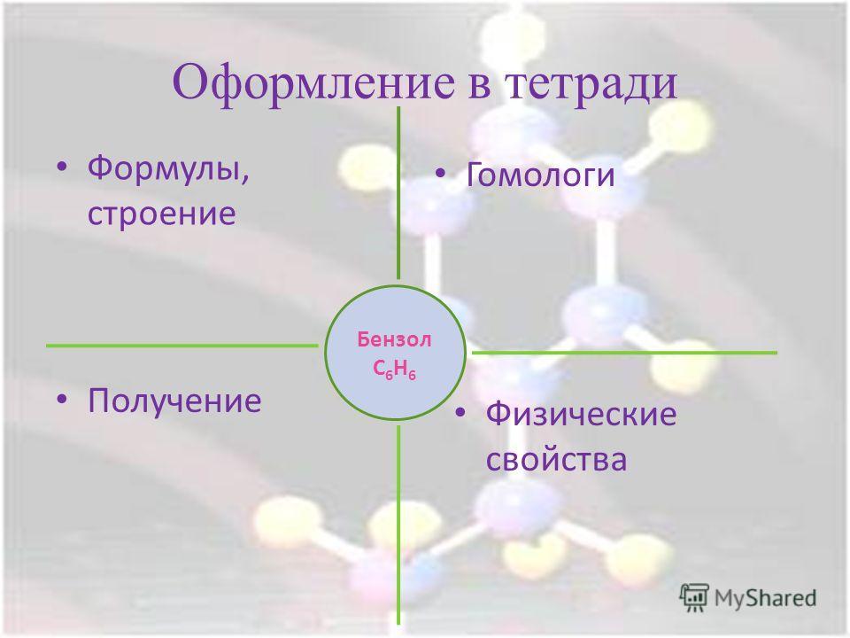 Оформление в тетради Гомологи Бензол С 6 Н 6 Формулы, строение Физические свойства Получение