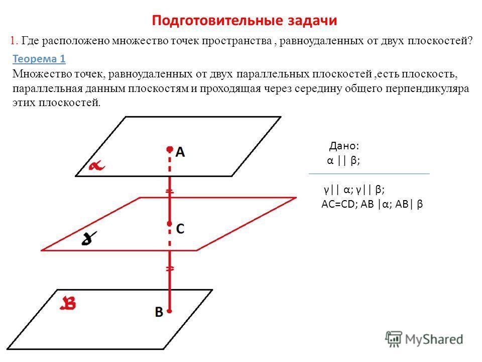 Подготовительные задачи 1. Где расположено множество точек пространства, равноудаленных от двух плоскостей? Теорема 1 Множество точек, равноудаленных от двух параллельных плоскостей,есть плоскость, параллельная данным плоскостям и проходящая через се