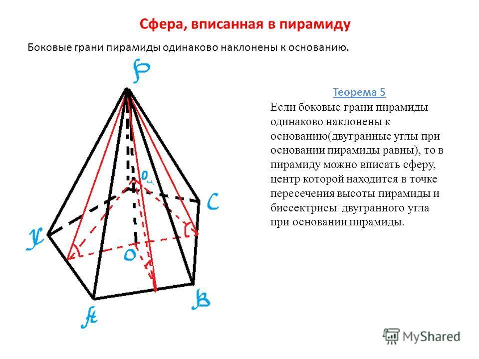 Сфера, вписанная в пирамиду Боковые грани пирамиды одинаково наклонены к основанию. Теорема 5 Если боковые грани пирамиды одинаково наклонены к основанию(двугранные углы при основании пирамиды равны), то в пирамиду можно вписать сферу, центр которой