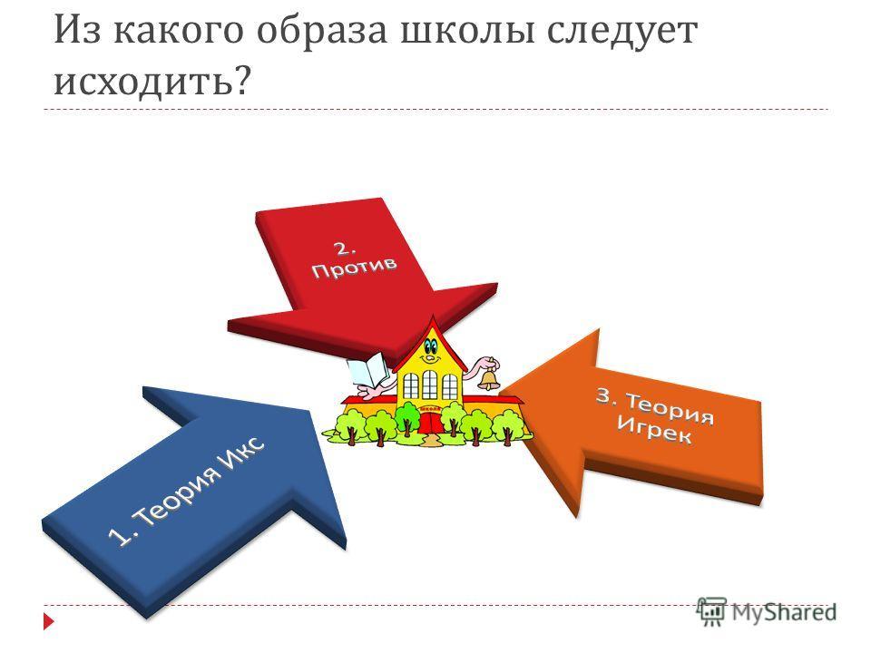 Из какого образа школы следует исходить ?