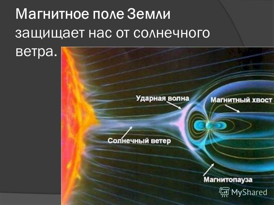 Магнитное поле Земли защищает нас от солнечного ветра.