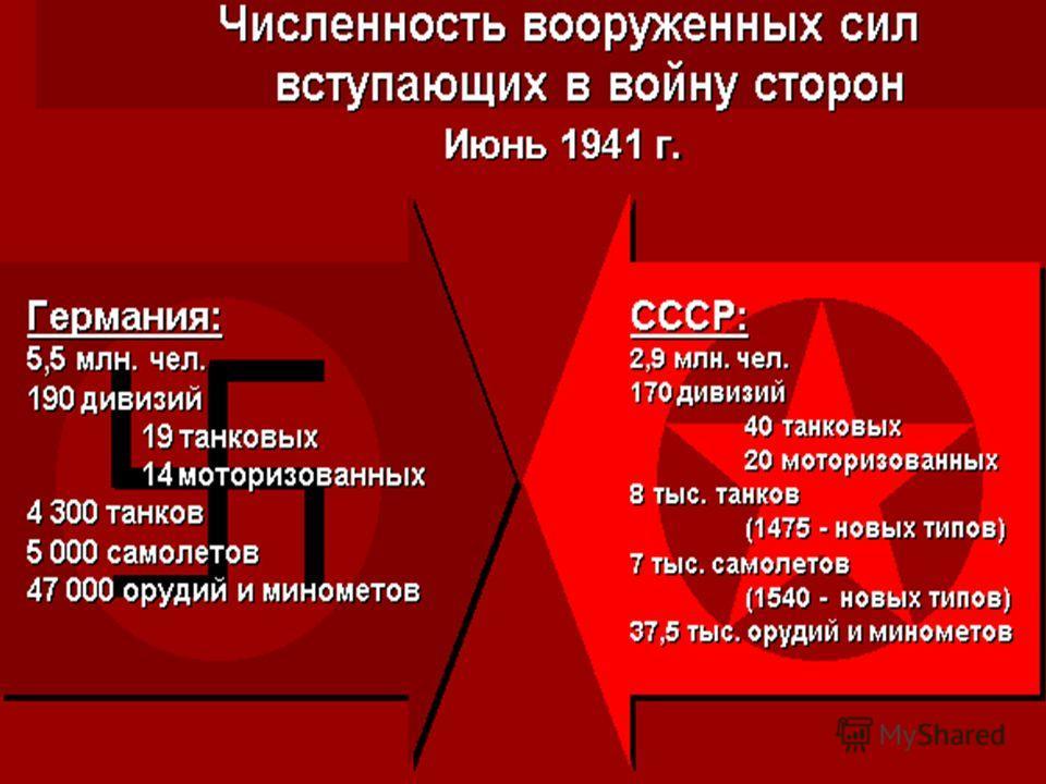 Периодизация Великой Отечественной войны 1 период – 22 июня 1941 года – осень 1942 года – нападение Германии на СССР. Поражения Красной Армии в первые месяцы войны. Разгром фашистов под Москвой. Провал планов немецкого «блицкрига». 2 период – осень 1