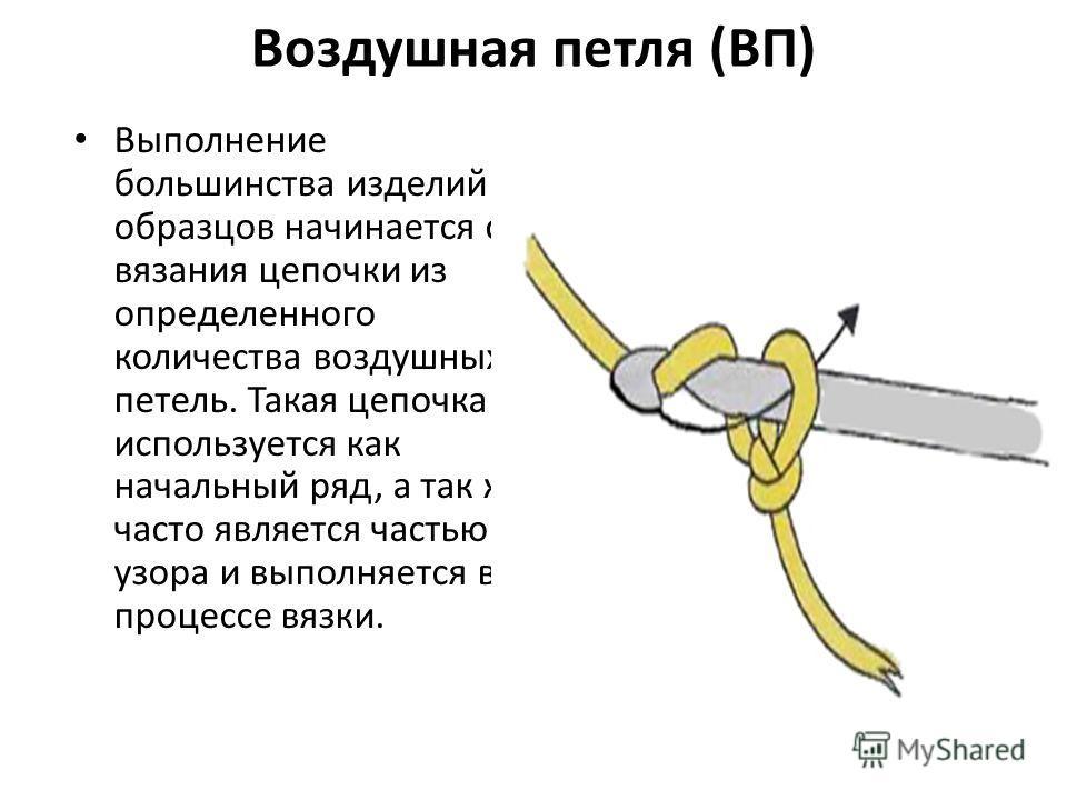 Воздушная петля (ВП) Выполнение большинства изделий и образцов начинается с вязания цепочки из определенного количества воздушных петель. Такая цепочка используется как начальный ряд, а так же часто является частью узора и выполняется в процессе вязк