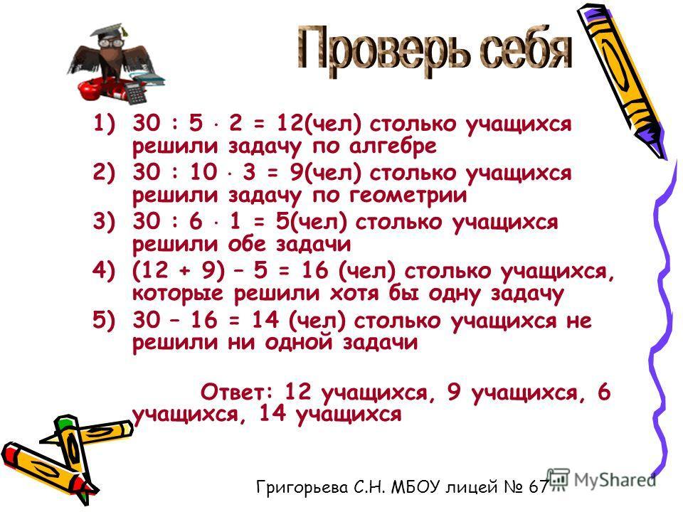 1)30 : 5 2 = 12(чел) столько учащихся решили задачу по алгебре 2)30 : 10 3 = 9(чел) столько учащихся решили задачу по геометрии 3)30 : 6 1 = 5(чел) столько учащихся решили обе задачи 4)(12 + 9) – 5 = 16 (чел) столько учащихся, которые решили хотя бы