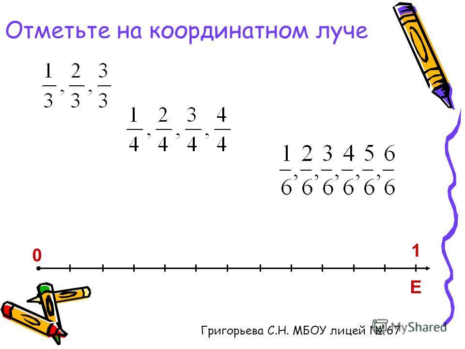 1 Е 0 Отметьте на координатном луче Григорьева С.Н. МБОУ лицей 67