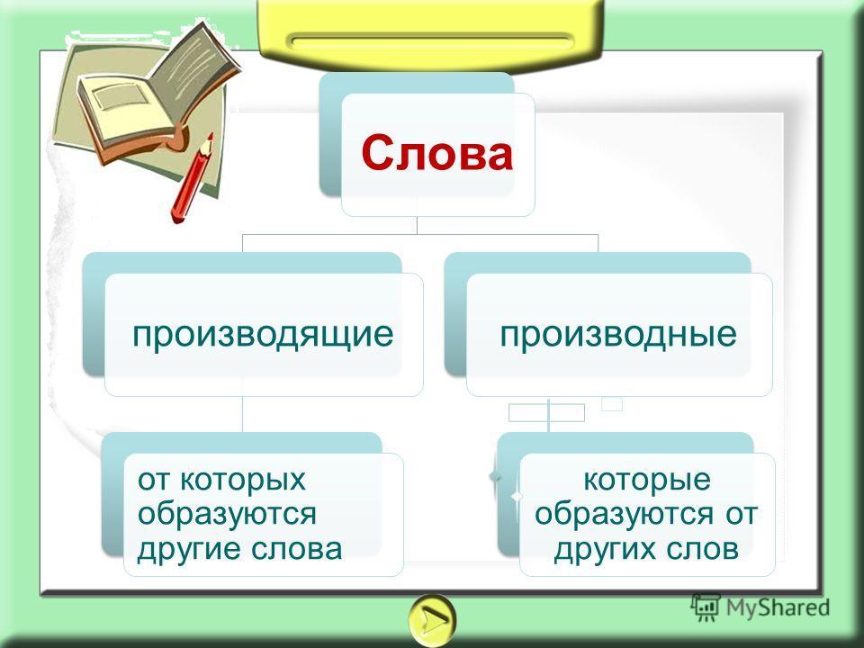 Слова производные которые образуются от других слов производящие от которых образуются другие слова