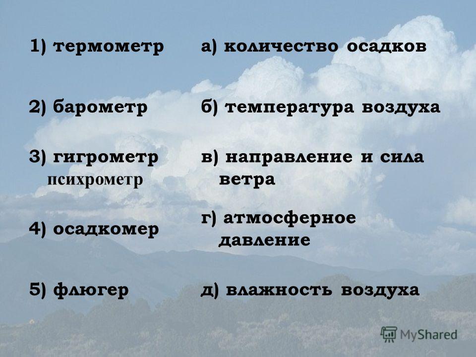 1) термометра) количество осадков 2) барометрб) температура воздуха 3) гигрометр психрометр в) направление и сила ветра 4) осадкомер г) атмосферное давление 5) флюгерд) влажность воздуха