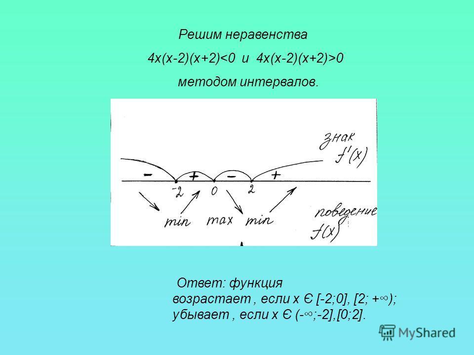 Решим неравенства 4х(х-2)(х+2) 0 методом интервалов. Ответ: функция возрастает, если х Є [-2;0], [2; +); убывает, если х Є (-;-2],[0;2].