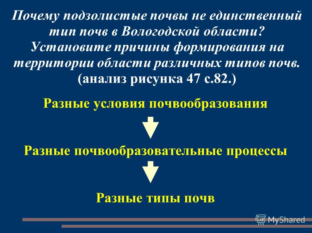 Почему подзолистые почвы не единственный тип почв в Вологодской области? Установите причины формирования на территории области различных типов почв. (анализ рисунка 47 с.82.) Разные условия почвообразования Разные почвообразовательные процессы Разные