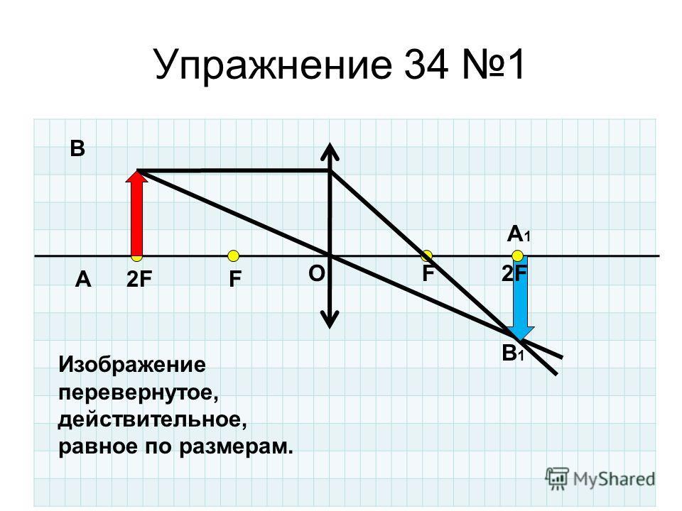 Упражнение 34 1 O 2FF F A B A1A1 B1B1 Изображение перевернутое, действительное, равное по размерам. 2F