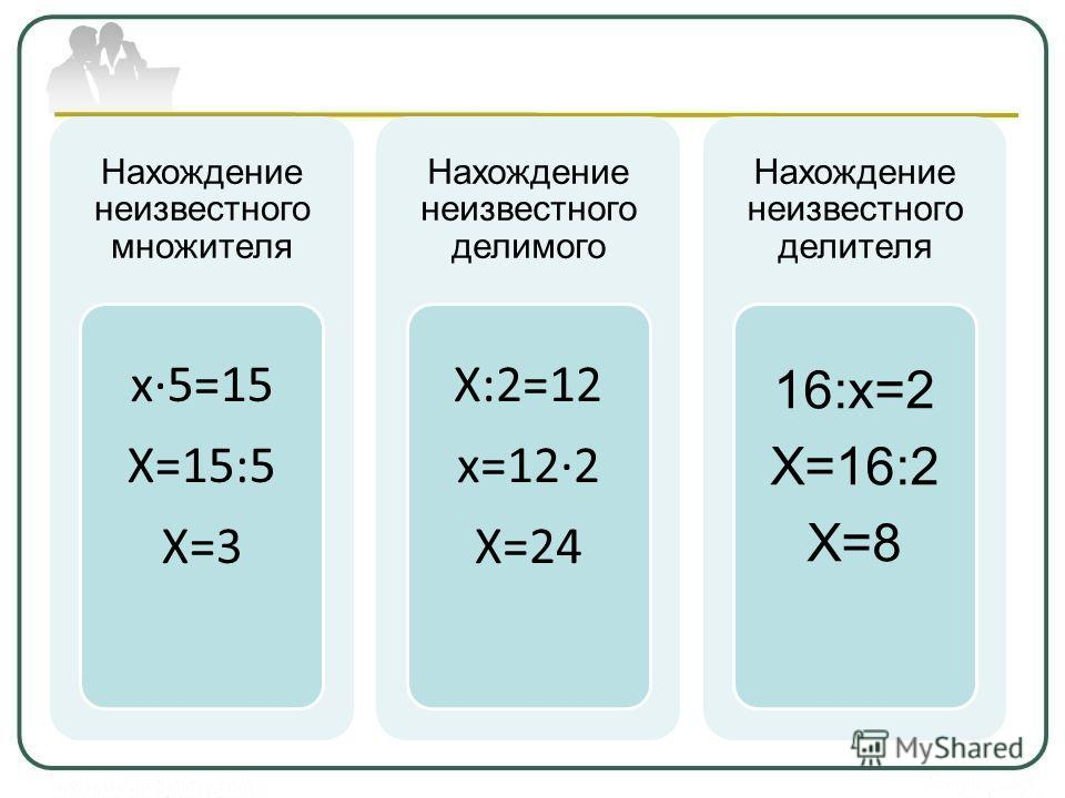 Нахождение неизвестного множителя х5=15 Х=15:5 Х=3 Нахождение неизвестного делимого Х:2=12 х=122 Х=24 Нахождение неизвестного делителя 16:х=2 Х=16:2 Х=8