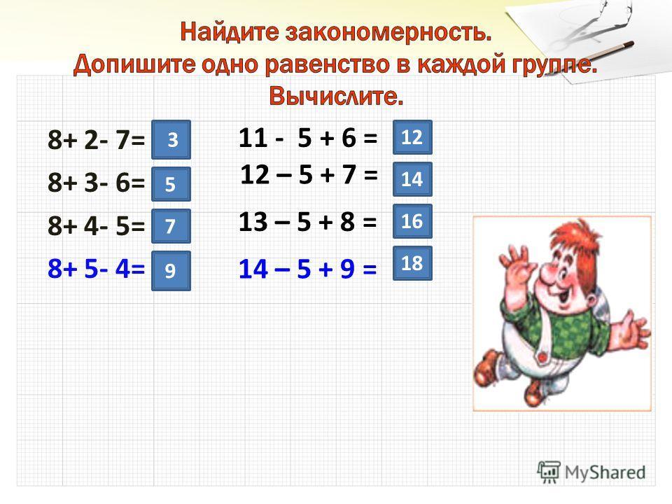 8+ 2- 7= 8+ 2- 7= 8+ 3- 6= 8+ 3- 6= 8+ 4- 5= 8+ 4- 5= 8+ 5- 4= 8+ 5- 4= 3 5 7 9 12 14 16 18 11 - 5 + 6 = 12 – 5 + 7 = 13 – 5 + 8 = 14 – 5 + 9 =