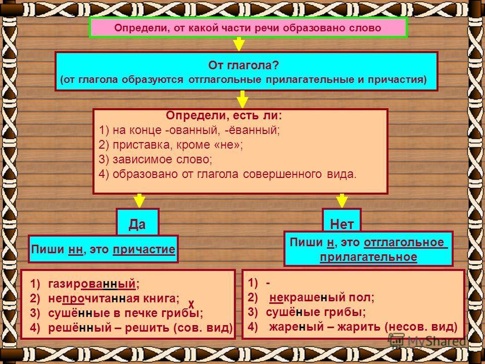 Определи, от какой части речи образовано слово От глагола? (от глагола образуются отглагольные прилагательные и причастия) Определи, есть ли: 1) на конце -ованный, -ёванный; 2) приставка, кроме «не»; 3) зависимое слово; 4) образовано от глагола совер