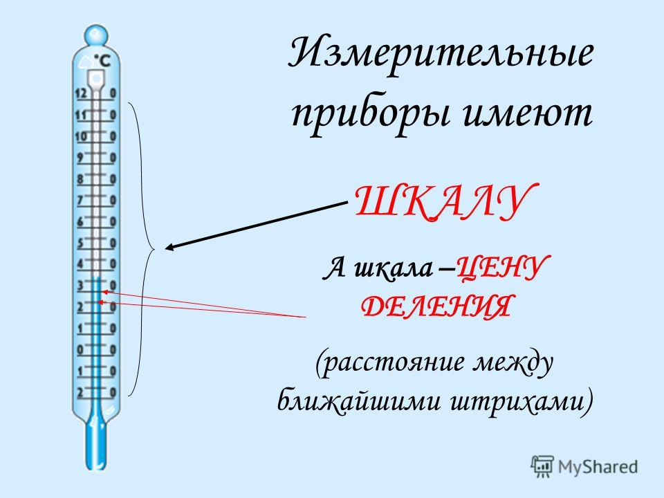 Измерительные приборы имеют ШКАЛУ А шкала –ЦЕНУ ДЕЛЕНИЯ (расстояние между ближайшими штрихами)